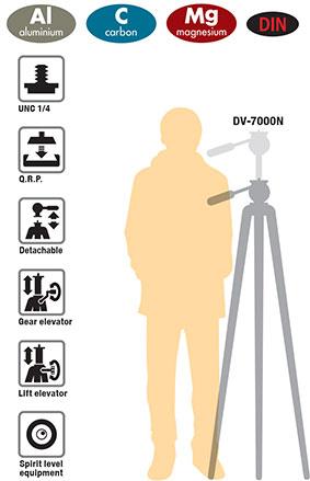 Velbon Dv 7000n Online Amp In Store Bermingham Cameras